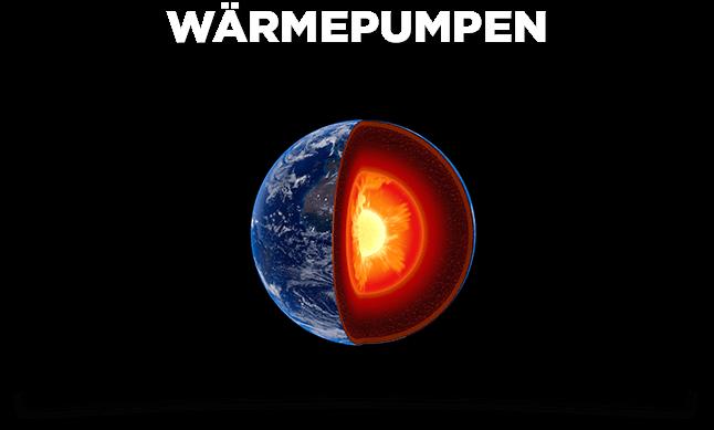 wärmepumpen aschaffenburg